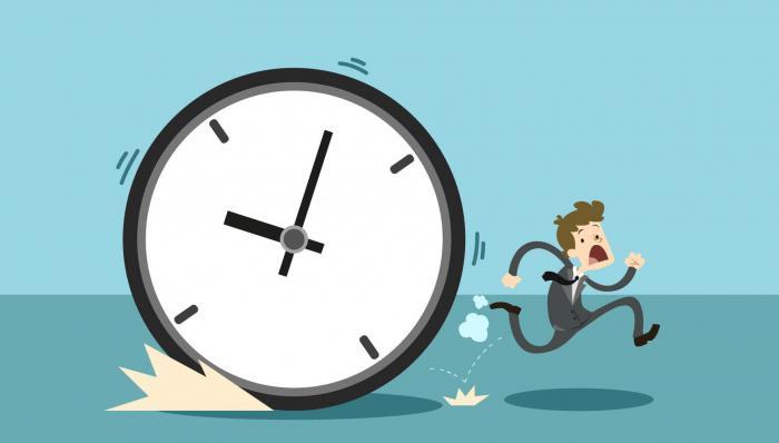 مدیریت زمان چیست